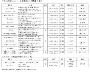 カルチャー後期講座(詳細)